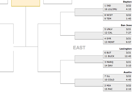 miami hurricanes march madness bracket two seed allcanes